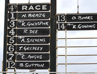 Race 4 The Members Conditions race for Novice Riders